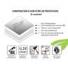 OnePlus 3 / 3T - Vitre de Protection Curved - TM Concept®