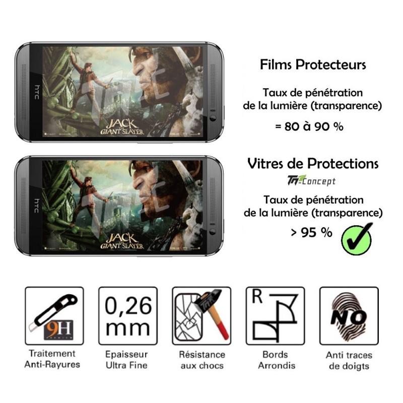 Sony Xperia Z3 Compact - Vitre de Protection Crystal - TM Concept®